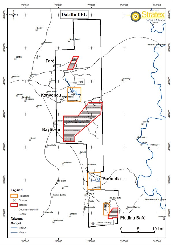 Target zones within the Dalafin Project, Senegal